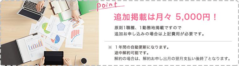 掲載料金はなんと0円~!リーズナブルなのに効果を実感